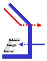 Logo_energieberater